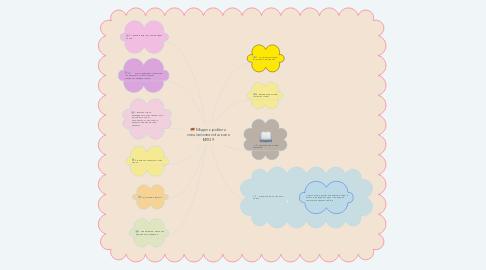 Mind Map: Модель роботи спеціалізованої школи №239