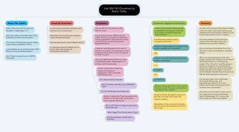 Mind Map: Lies We Tell Ourselves by Robin Talley