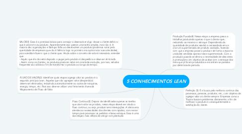Mind Map: 5 CONHECIMENTOS LEAN