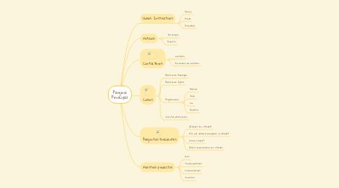 Mind Map: Pagina Principal