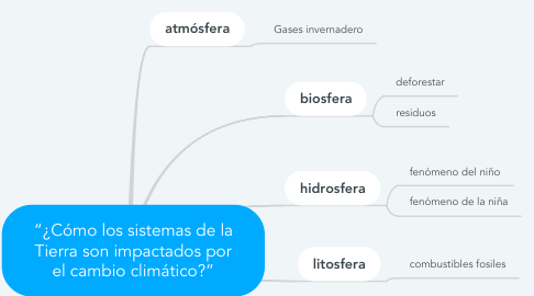 """Mind Map: """"¿Cómo los sistemas de la Tierra son impactados por el cambio climático?"""""""