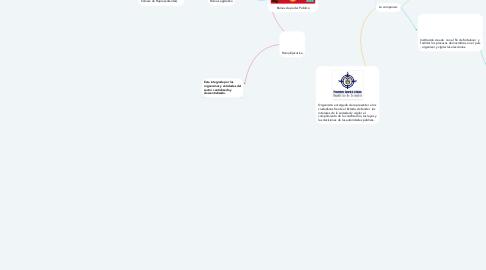 Mind Map: MARCO LEGAL Y ASPECTOS RELEVANTES DE LA PRIMERA INFANCIA.