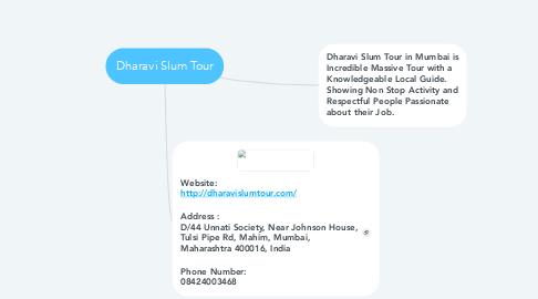 Mind Map: Dharavi Slum Tour