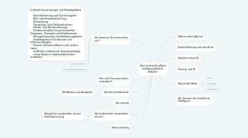 Mind Map: Was ist eine Künstliche Intelligenz(Einfach Erklärt)?