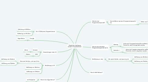 Mind Map: Künstliche Intelligenz einfach Programmieren.
