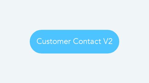Mind Map: Customer Contact V2