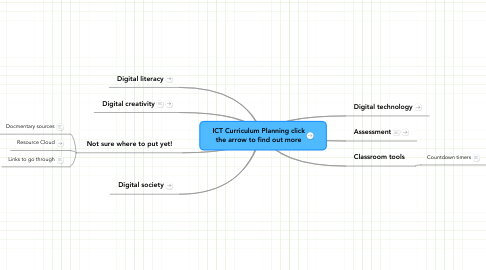 Mind Map: ICT Curriculum Planning click the arrow to find out more