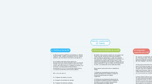 Mind Map: UNIDAD 6 MAQUINAS DE TURING