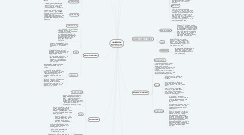 Mind Map: GUERRAS HISTÓRICAS.