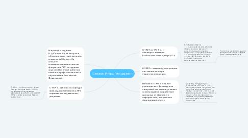 Mind Map: Семакин Игорь Геннадьевич