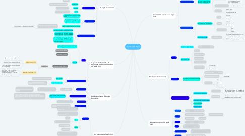 Mind Map: EL SEGLE XVIII
