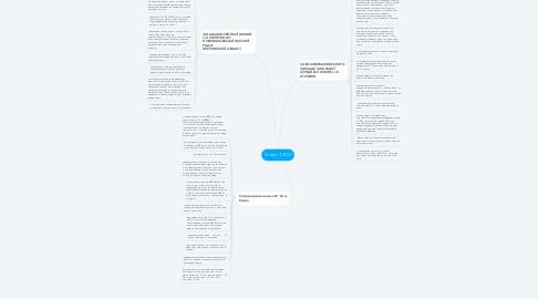 Mind Map: Статут ЗЗСО