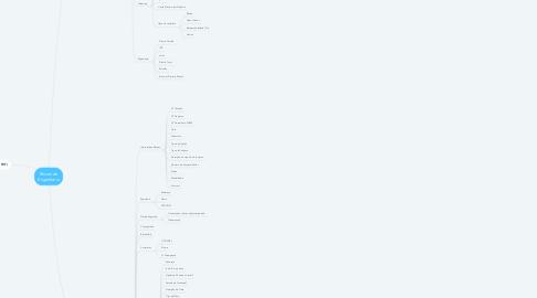 Mind Map: Riscos de Engenharia