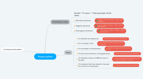 Mind Map: Present perfect