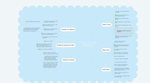 """Mind Map: Remédios Constitucionais expressos na CF- """"Efetividade"""""""