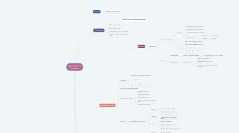 Mind Map: Tegumentos nos Cordados