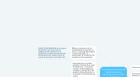 Mind Map: Elementos para la toma de decisiones sobre la naturaleza de los canales de distribución.