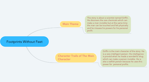 Mind Map: Footprints Without Feet