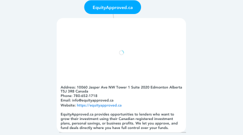 Mind Map: EquityApproved.ca