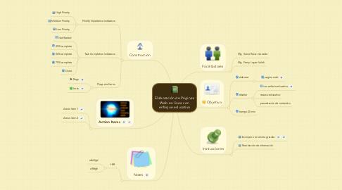 Mind Map: Elaboración de Páginas Web en línea con enfoque educativo