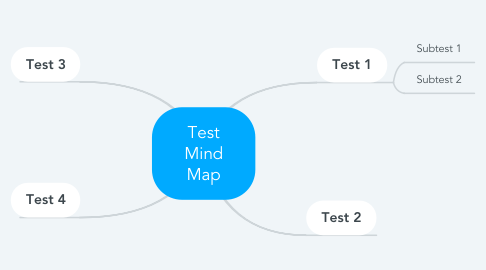 Mind Map: Test Mind Map