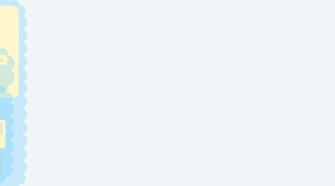 Mind Map: Métodos de Avaliação