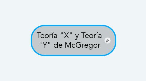 """Mind Map: Teoría """"X"""" y Teoría """"Y"""" de McGregor"""