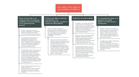 Mind Map: Una visión crítica sobre la salud pública en México