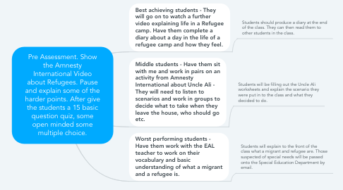 Mind Map: Pre Assessment. Show the Amnesty International Video about Refugees. Pause and explain some of the harder points. After give the students a 15 basic question quiz, some open minded some multiple choice.