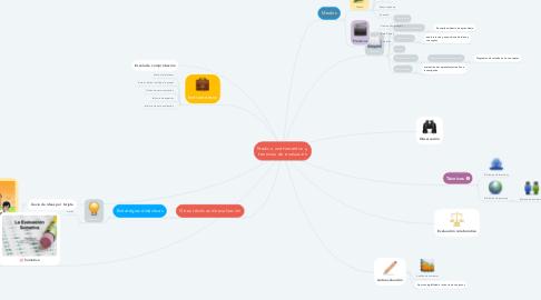 Mind Map: Medios, instrumentos y técnicas de evaluación