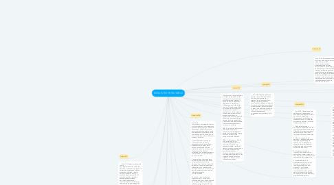 Mind Map: ESTATUTO TRIBUTARIO