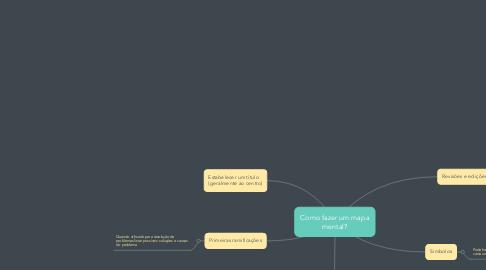 Mind Map: Como fazer um mapa mental?