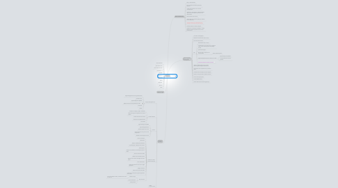 Mind Map: Traitement de texte à l