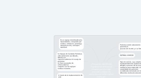 Mind Map: ¿Porque se debería de implementar el Sistema Hospice para brindar atención a todos los pacientes con enfermedad terminal?