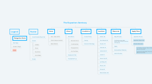 Mind Map: The Expositors Seminary
