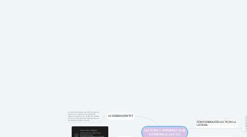 Mind Map: LECTURA Y INTERNET QUE APORTAN A LAS TIC