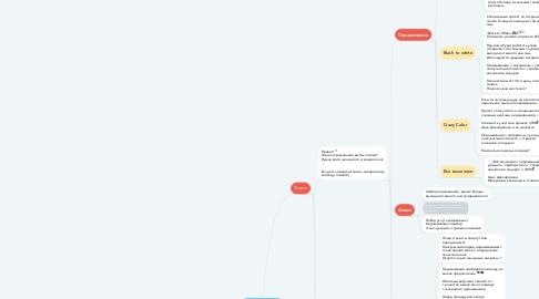 Mind Map: Приходит клиент