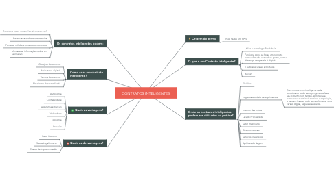 Mind Map: CONTRATOS INTELIGENTES
