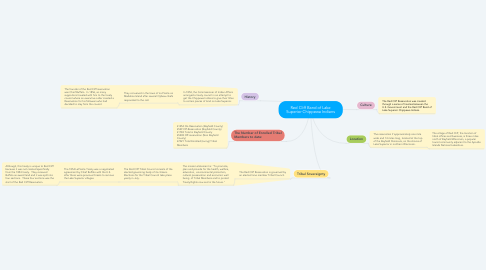 Mind Map: Red Cliff Band of Lake Superior Chippewa Indians