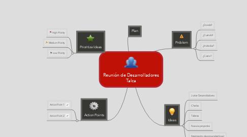 Mind Map: Reunión de Desarrolladores Talca