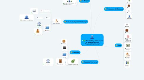 """Mind Map: """"Facultades y funciones de un Administrador en Propiedad Horizontal"""""""