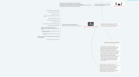 Mind Map: PRINCIPALES EXPONENTES DE LA ADMINISTRACIÓN  Y SUS APORTES