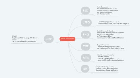 Mind Map: ไฟล์ภาพเเละนามสกุลไฟล์
