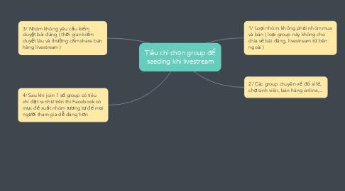 Mind Map: Tiêu chí chọn group để seeding khi livestream