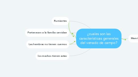 Mind Map: ¿cuales son las características generales del venado de campo?