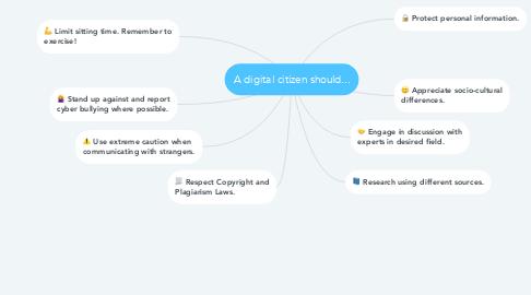 Mind Map: A digital citizen should...