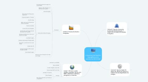 Mind Map: e-learning de Gestión Energética en la plataforma SICVI-567