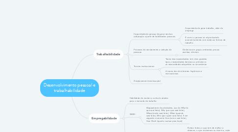 Mind Map: Desenvolvimento pessoal e trabalhabilidade