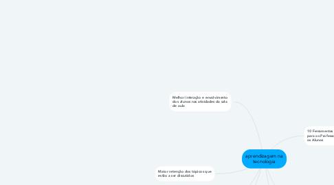 Mind Map: aprendizagem na tecnologia