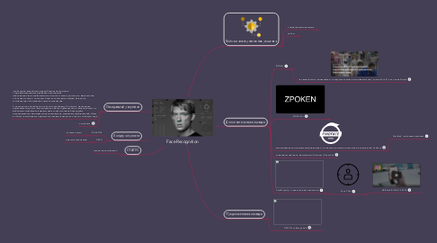 Mind Map: Face Recognition and dataset enrichment